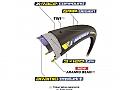 Michelin Power Road TS Tire Michelin Power Road TS Tire